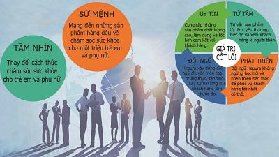 Công ty cổ phần Hepura