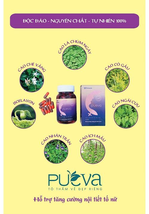 Thành phần Sản phẩm Pueva